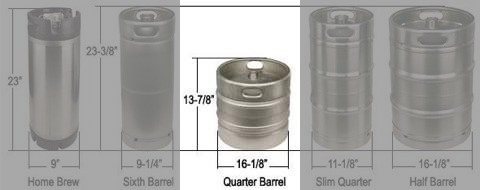 quarter-barrel-keg
